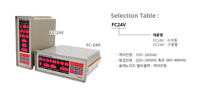 FC24ko_selectionTable.jpg