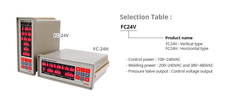 FC24_selectionTable.jpg
